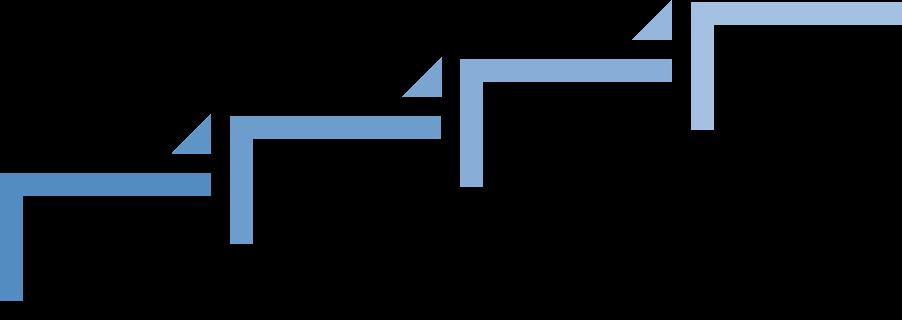 Career Paths | OTO Development